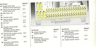 solved need fuse diagram for 2001 mk4 golf asap thanks fixya 2003 Astra Fuse Box Diagram 2003 Astra Fuse Box Diagram #18 2003 astra 1.6 fuse box diagram