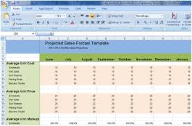 This Projected Sales Forecast Template Is Used For