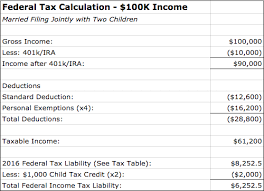 Payroll Tax Calculator Texas 2015 How A Family Of Four With A 100 000 Yearly Income Pays Only