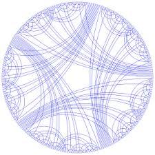 Circle Graph Wikipedia