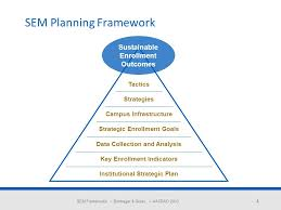 strategic planning frameworks new frameworks for strategic enrollment management planning ppt