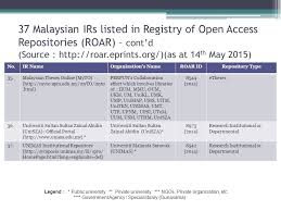 institutional repository for sustainable advancement n  29 37