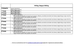 Handwriting Progression Chart Ela Common Core Standards Writing Progression Chart