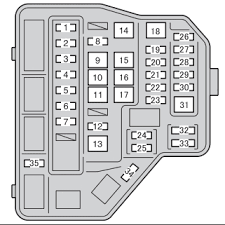 toyota yaris mk3 (2011 2012) fuse box diagram auto genius toyota yaris engine wiring diagram toyota yaris mk3 fuse box engine compartment (type a)