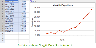Use Google Docs To Create Pie Charts And Graphs