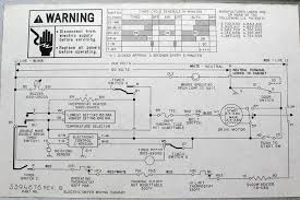 wiring diagram for electric dryer ireleast info electrical how do i connect a dryer a four prong plug to a