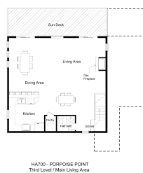 Blueprints For Pool House  Homes ZonePool House Floor Plans