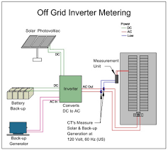 metering solar power panels off gird inverter metering diagram