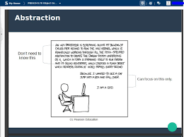 Xkcd Used To Explain Abstraction In Java Xkcd