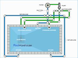 swim wiring diagram wiring diagram library typical wiring diagrams swimming pool wiring diagrams