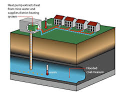 who invented geothermal energy life energy geothermal heating from old coal mines alt dot energy