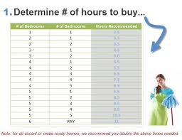 household cleaning companies house cleaning chart price_chart_house_cleaning cleaning