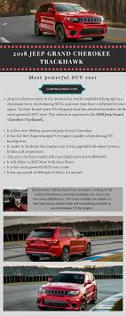 2018 jeep trackhawk interior. wonderful interior 2018 jeep grand cherokee trackhawk price and interior review for jeep trackhawk interior