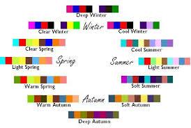 Color Me Beautiful Spring Color Chart Color Me Beautiful Color Colour Analysis Color Me