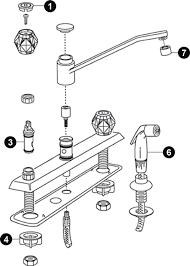 Moen kitchen sink faucet parts moen kitchen faucet parts diagram