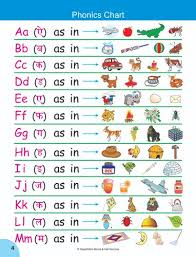 Phonics Sounds Chart In Hindi My First Phonic Reader