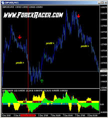 Free Buy Sell Signal Chart Instant Buy Sell Signal Free Download Mt4 Mt5 Forex