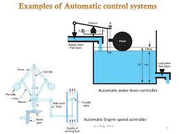 Automatic Control Control Systems Automatic Control Systems Hashtagsyria Com