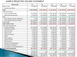 Projected Financial Statements Template Magdalene Project Org