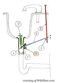 sink water stopper. Plain Sink Repairing A Pop Up Sink Drain In Water Stopper O