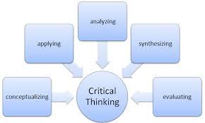 Critical Thinking  An Introduction  Cambridge International Examinations