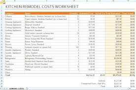 Home Remodeling Cost Estimate Youforget Me