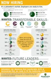 do you know what employers want and do your skills match do you know what employers want and do your skills match infographic