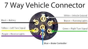 5 way round trailer wiring diagram 5 download wirning diagrams 5 wire trailer wiring at Basic Trailer Wiring