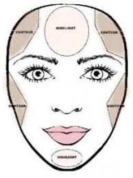 tips and tricks for a round shaped face