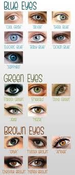 Eye Color Charts