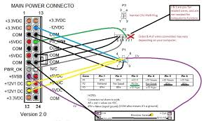 psu wiring diagram psu schematic my subaru wiring diagrams review additionally atx power supply pinout nilza further repository of power supply pin outs further atx power