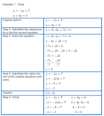 solving systems of linear equations in two variables using the substitution method