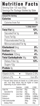 honey bunches of oats maple pecan granola nutrition information