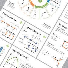 Basic Electronic Formulas Chart Newbie Electronics Hobbyist Reference Posters Download Bundle