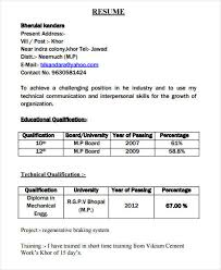 Student Resume Format Best 28 Resume Format Samples Sample Templates