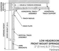 clearance and mounting requirements garage doors premium garage doors sectional overhead doors