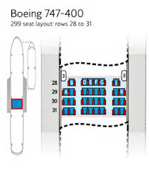 British Airways Business Class Seating Chart World Traveller Plus Seat Maps Information British Airways