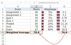 Calculating Weighted Average In Excel Using Formulas