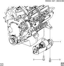 02 pontiac montana engine diagram 1964 ford galaxie 500 wiring