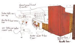 interior designers drawings. We Interior Designers Drawings