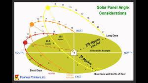 Seasonal Sun Angle Chart 30 Logical Solar Panel Angle Chart