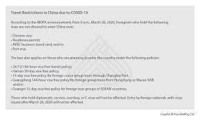 q a china s travel ban policy and visa