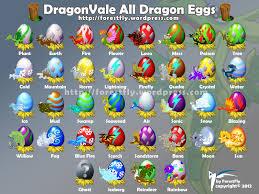 Dragon Story Chart Rainbow Dragon Breeding Guide Dragon Story