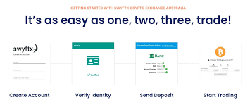 It is now time to join the cryptocurrency world and purchase your first bitcoin. Swyftx Review Is It Safe We Have The Answers Hedgewithcrypto