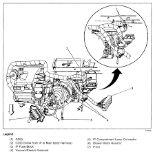 wiring diagram for oldsmobile intrigue wiring discover your 2002 oldsmobile alero fuse box diagram