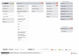 Site Map Template Wireframes Magazine Sitemap