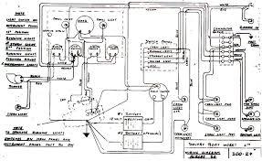 wiring diagram hurricane deck boat panel wiring diagram library wiring diagram hurricane deck boat panel wiring diagrams u2022 glastron boat wiring diagram wiring diagram