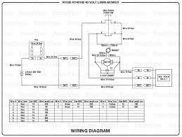 ryobi generator wiring diagram ryobi image wiring ryobi ry40100 ryobi 40 volt lawn mower wiring diagram diagram on ryobi generator wiring diagram