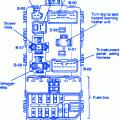 mitsubishi 5g mirage 1997 junction fuse box block circuit breaker mitsubishi mirage coupe 1 8l 2004 main fuse box block circuit breaker diagram