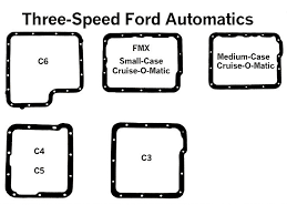 Ford Bolt Pattern Chart Awesome Design